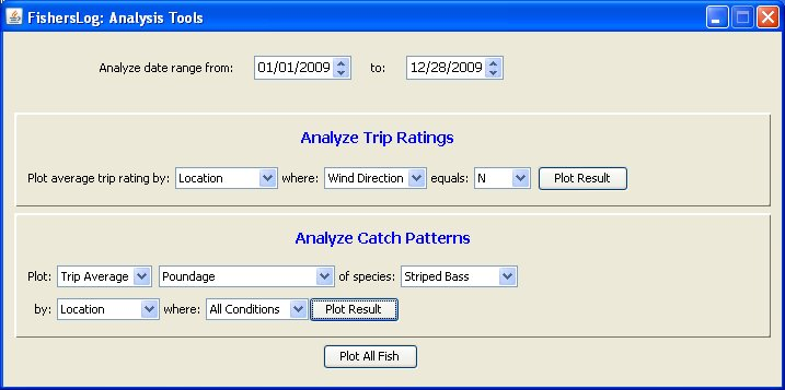 FishersLog Fishing Log Analysis Tool